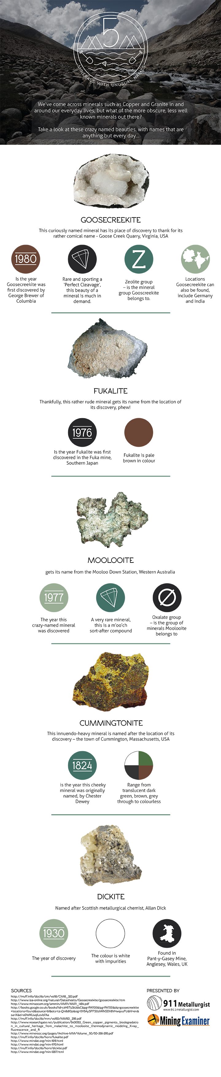 Five Minerals With Unusual Names [Infographic] image 5Minerals 01