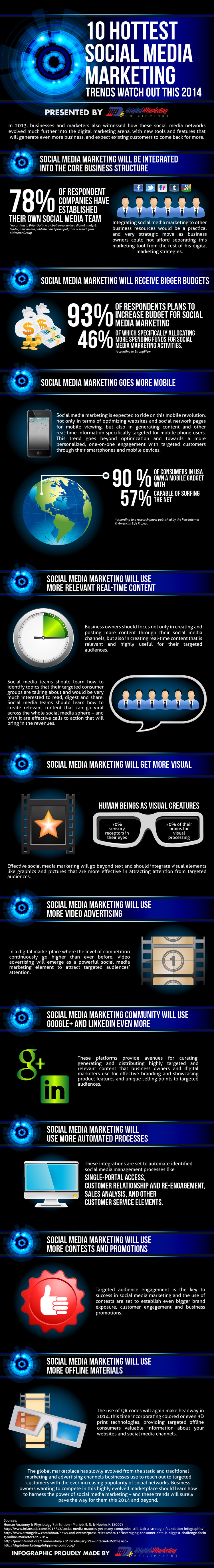 10 Hottest Social Media Marketing Trends Watch Out This 2014 (Infographic) image 10 Hottest Social Media Marketing Trends Watch Out This 2014