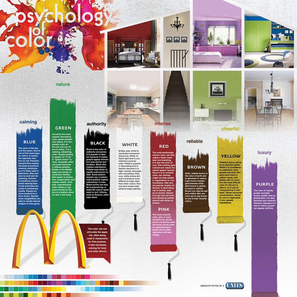Color For Bedrooms Psychology The Psychology Of Color