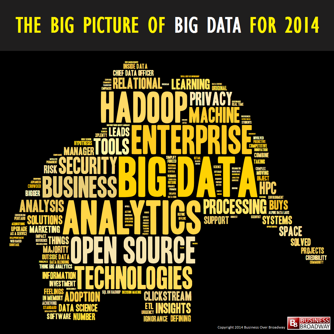forrester wave big data pdf