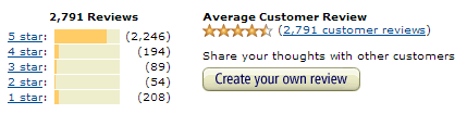 5 Ways to Get 5 Star Amazon Customer Reviews image how to make a review on amazon
