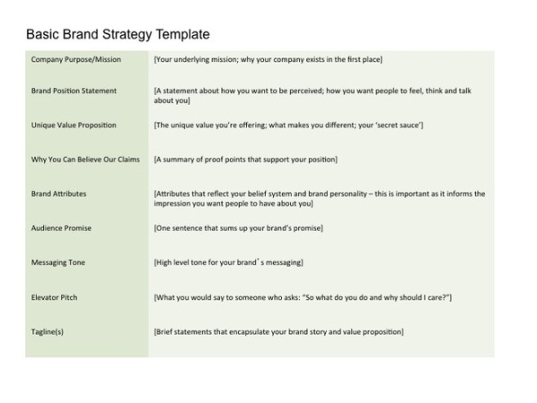 A brand strategy template for b2b startups for Brand assessment template