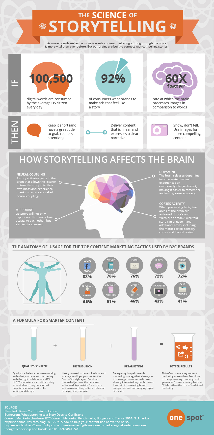 The Science of Storytelling (Infographic) image onespotscience4 1