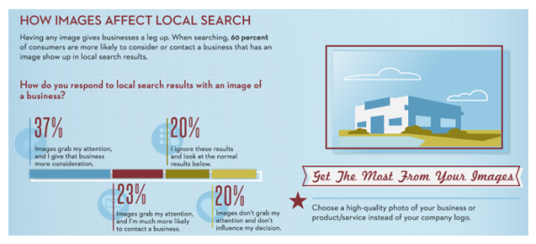 Why Pinterest's Visual Content Marketing Will Continue To Rule Social Media  image Screen Shot 2014 06 03 at 7.28.47 PM 600x273