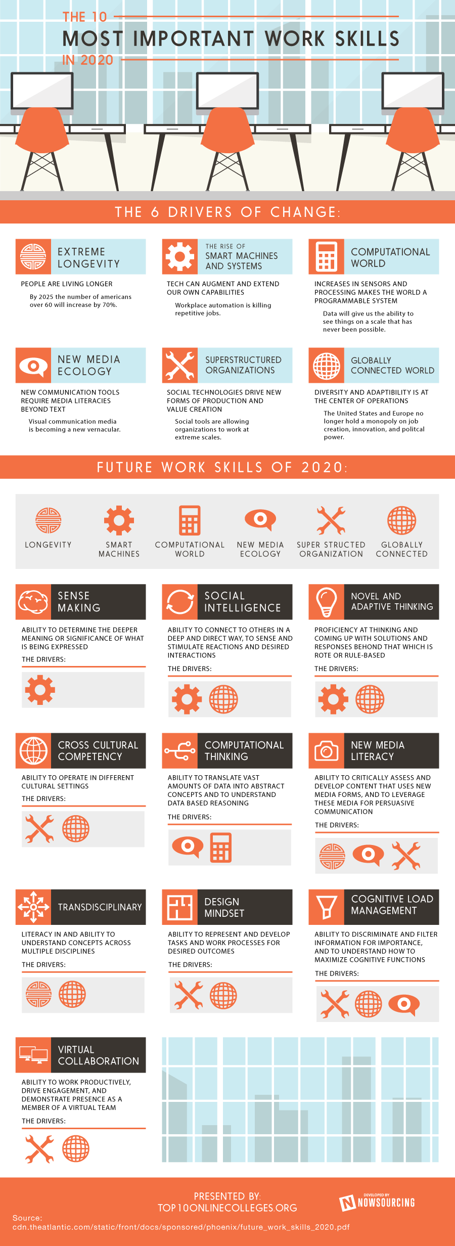 The 10 Most Important Work Skills in 2020 [Infographic] image important work skills1