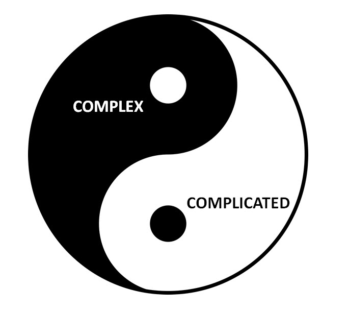 Is Complex Better Than Complicated