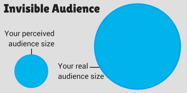 Why Your Social Media Posts Are More Popular Than You Think: Inside the Invisible Audience image Your perceived audience size 600x300
