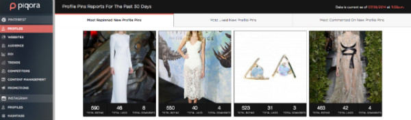 Pinterest Marketing: Why You Shouldn't Bother Tracking Keywords image Blog Pic 1 Resized 600x176