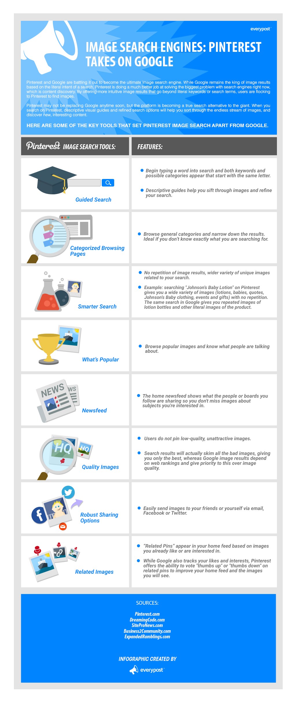 Image Search Engines: Pinterest Takes on Google (Infographic) image GOOGLE PINTEREST INFOGRAPHIC