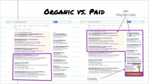 Three Ways To Rock Organic Search Results