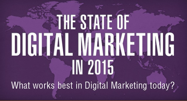What Works Best for Digital Marketing in 2015? [Infographic]