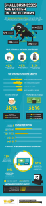 Where Do Small Businesses Spend Their Money? [Infographic]