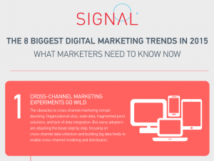8 Advanced Trends In Social And Digital Marketing (Infographic)