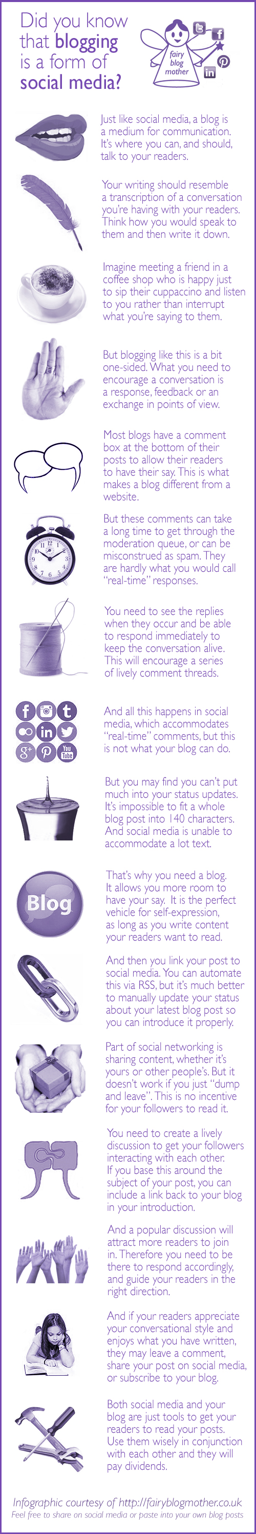 Did you know that blogging is a form of social media?