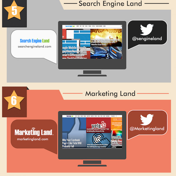 13 Online Marketing Blogs to Bookmark Now (Infographic)