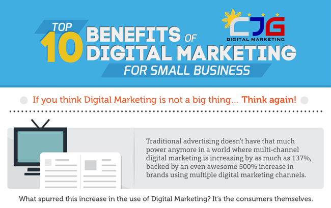 Top 10 Benefits of Digital Marketing for Small Business ...