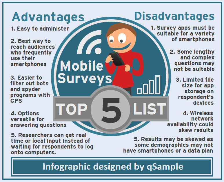 advantages and disadvantages of mobile phones essay Mobile phone is one of the phenomenal inventions of this age however, nothing is perfect let's find out 4 advantages & disadvantages of mobile phones.