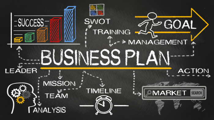 3 tips with regard to composing any home business plan: