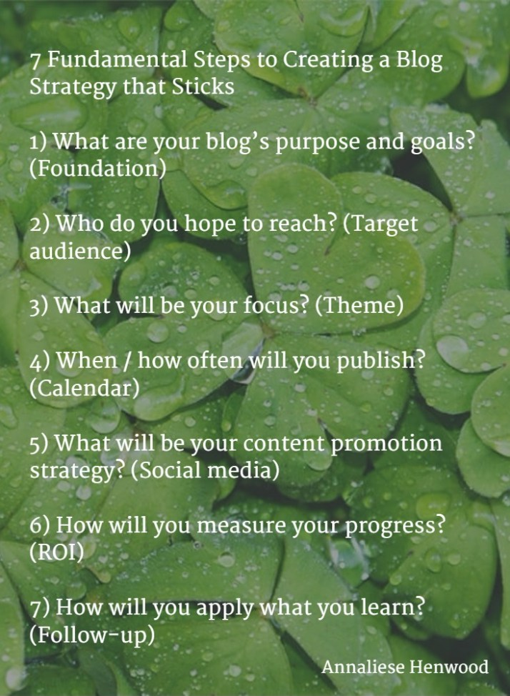 Blog Strategy: Summary