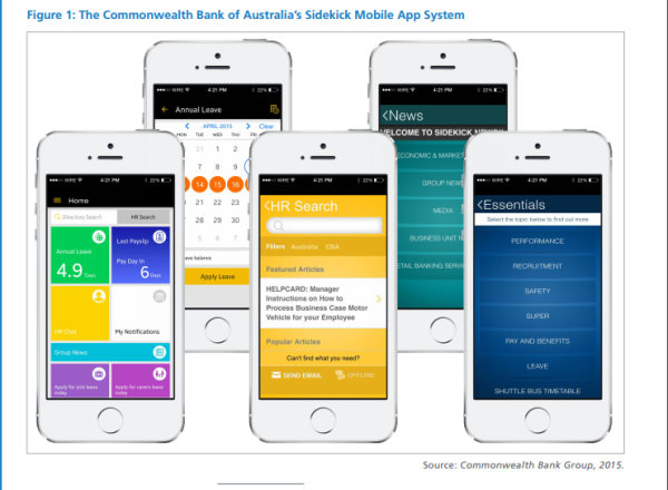 The Commonwealth Bank of Australia's Sidekick Mobile App System