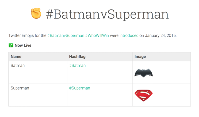 95e5b5a4b Example of custom Twitter emojis for the Batman v Superman  Dawn of Justice  movie. Screenshot from Hashflags.