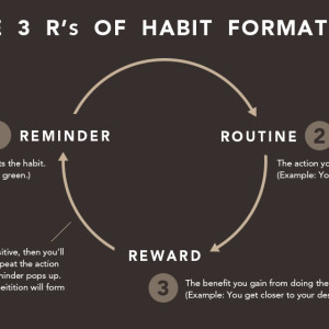 The 5 Triggers That Make New Habits Stick