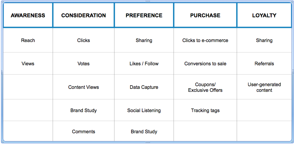 2-influencer-marketing-goals-tracking