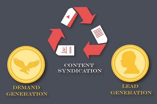 Lead and Demand Generation Content Syndication