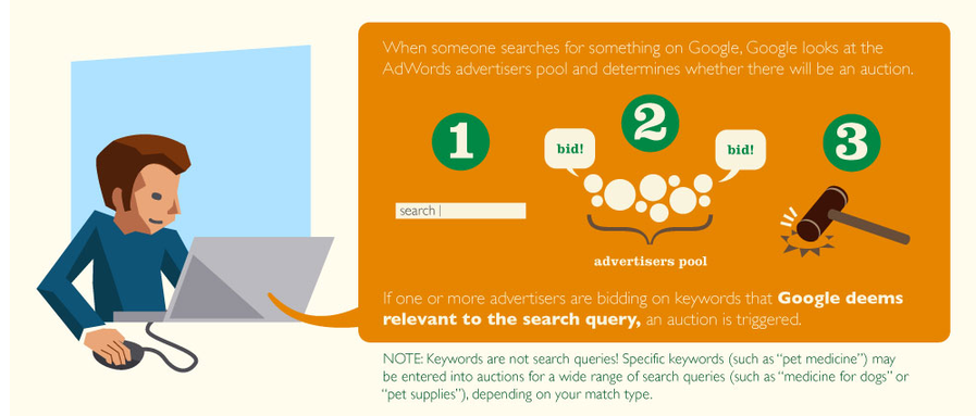 how to pass google adwords certification