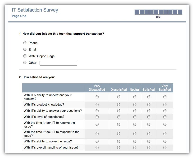 Are Your Customer Satisfaction Surveys Dissatisfying Customers