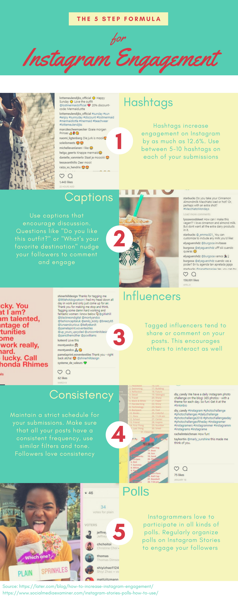 The Five Step Formula To Instagram Engagement