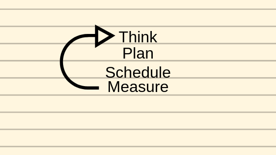 think plan schedule measure