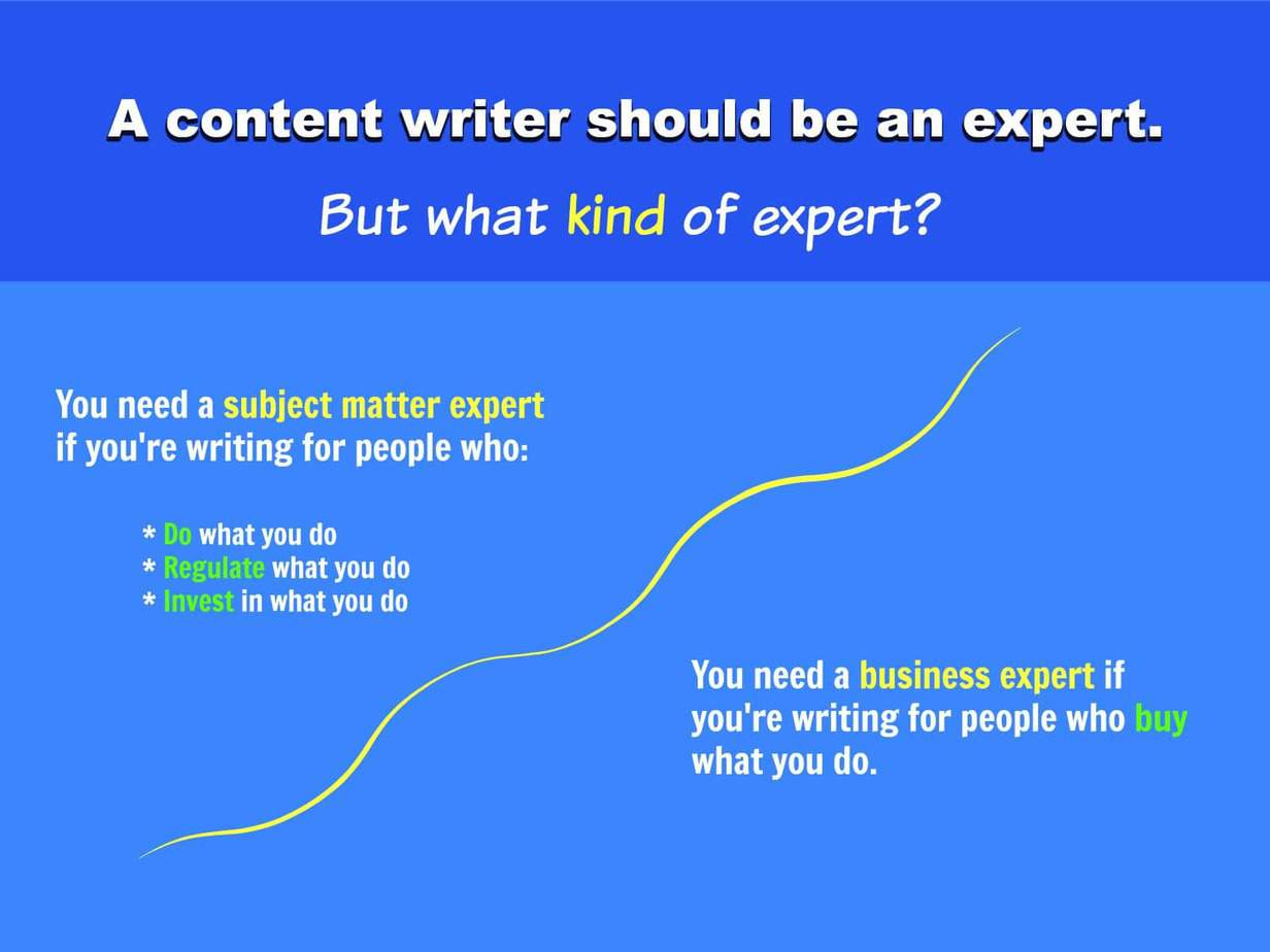 how to find the best content writer for you