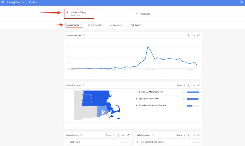 google ads for local business google trends for keyword planning