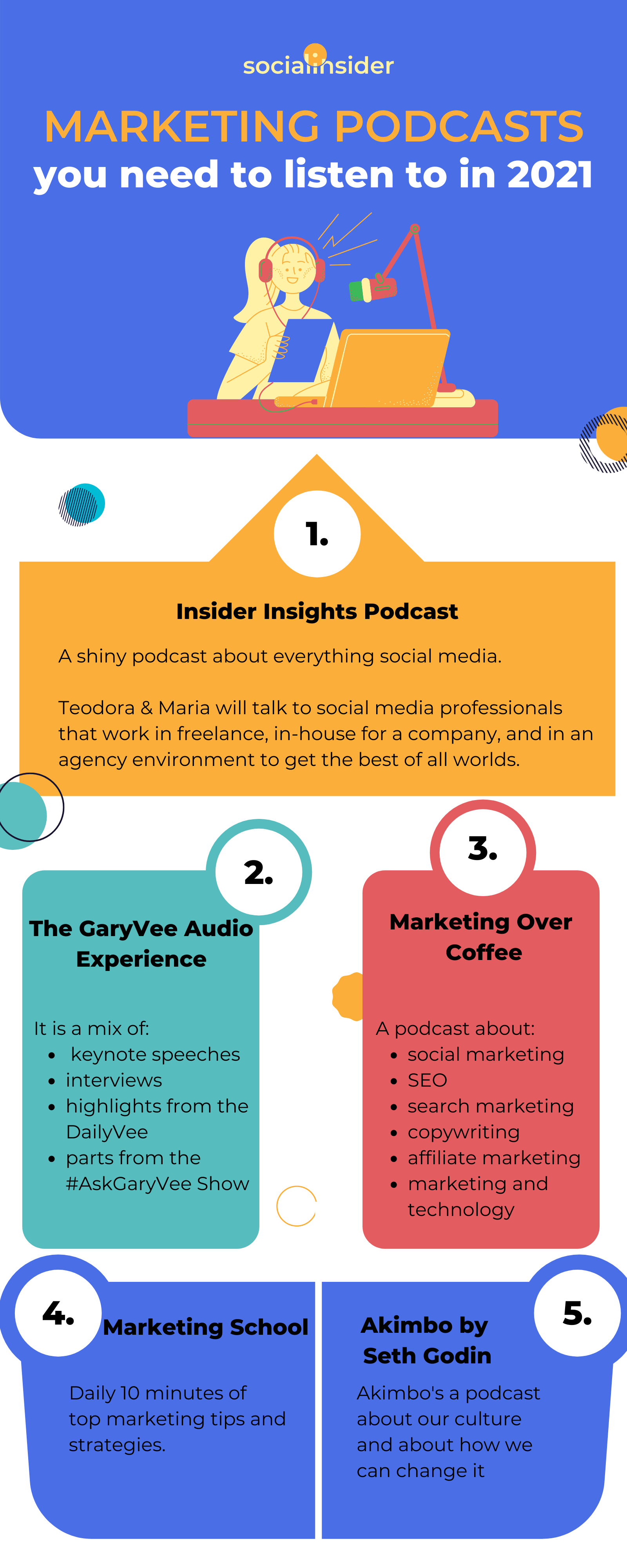 5 Promoting Podcasts You Want to Listen to in 2021 [Infographic]